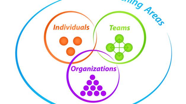 https://www.pccs.ca/wp-content/uploads/2013/07/Workplace-Coaching.jpg-thumbnail-628x353.jpg
